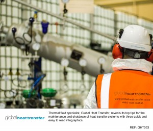 Thermal fluid specialist, Global Heat Transfer, reveals its top tips for the maintenance and shutdown of heat transfer systems with three quick and easy to read infographics